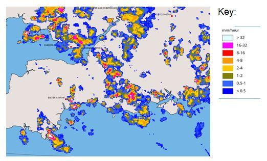 radar-showers